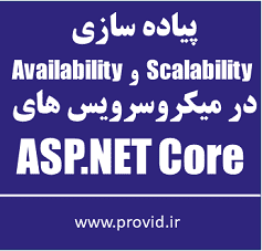 Strategies for Microservice Scalability and Availability in ASP.NET Core
